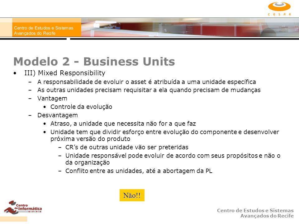 Centro de Estudos e Sistemas Avançados do Recife Alternativas Organizacionais As 3 dimensões definem um espaço que pode ser usado para categorizar abordagens organizacionais Gráfico –Development Departament e Business Units são linhas –Domain Eng.