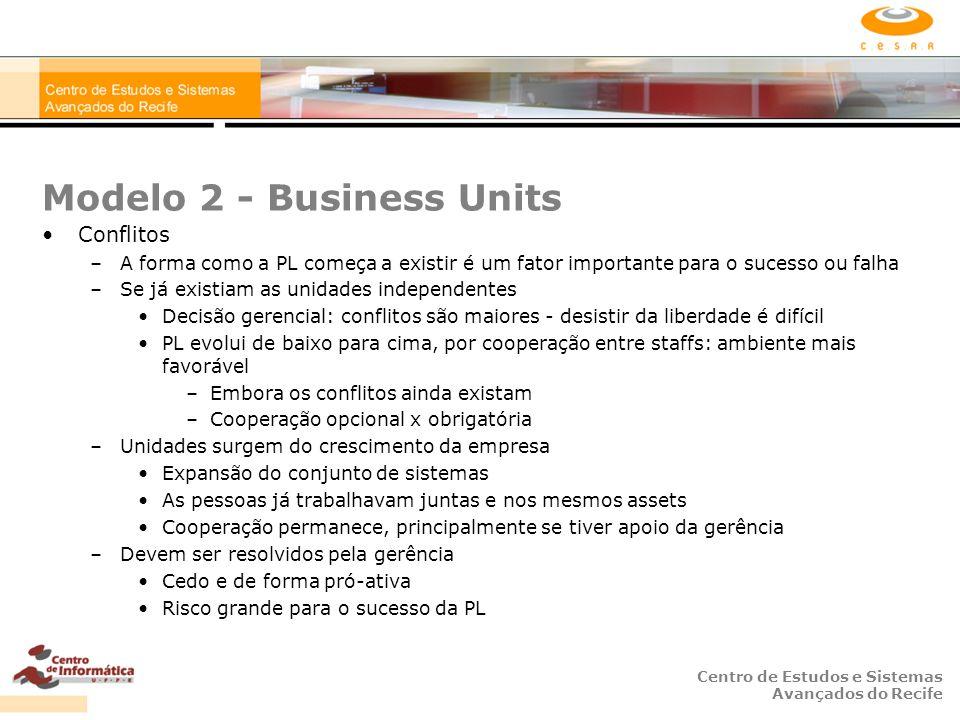 Centro de Estudos e Sistemas Avançados do Recife Applying Product Line Concepts in Small and Medium-Sized Companies P.