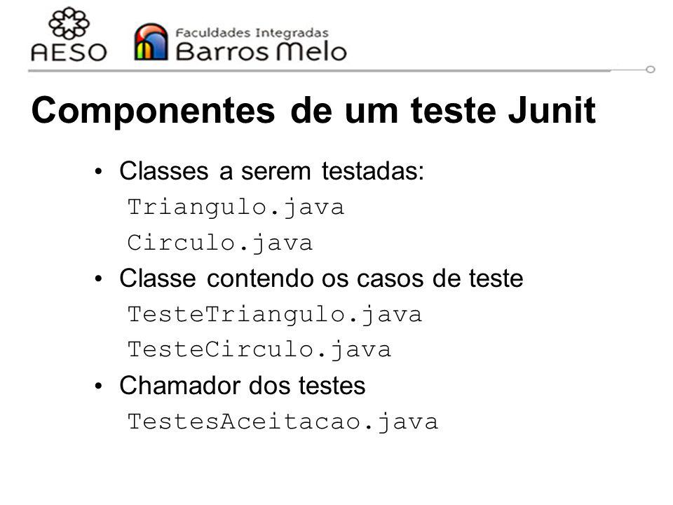 Componentes de um teste Junit Classes a serem testadas: Triangulo.java Circulo.java Classe contendo os casos de teste TesteTriangulo.java TesteCirculo