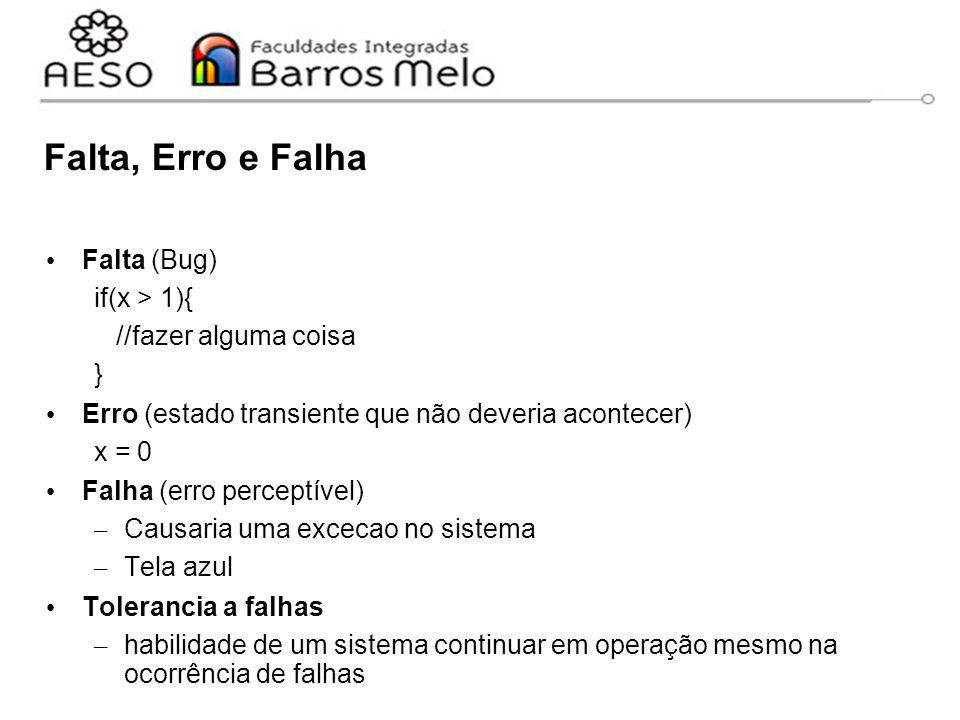 Falta, Erro e Falha Falta (Bug) if(x > 1){ //fazer alguma coisa } Erro (estado transiente que não deveria acontecer) x = 0 Falha (erro perceptível) –
