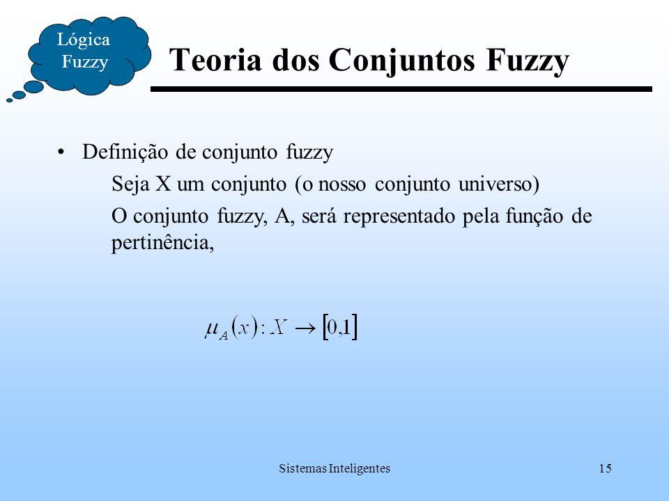 Sistemas Inteligentes15 Definição de conjunto fuzzy Seja X um conjunto (o nosso conjunto universo) O conjunto fuzzy, A, será representado pela função