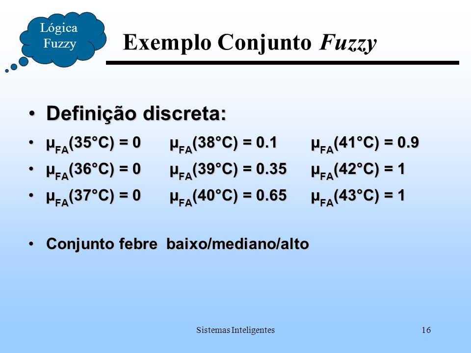 Sistemas Inteligentes16 Lógica Fuzzy Exemplo Conjunto Fuzzy Definição discreta:Definição discreta: µ FA (35°C) = 0µ FA (38°C) = 0.1µ FA (41°C) = 0.9µ
