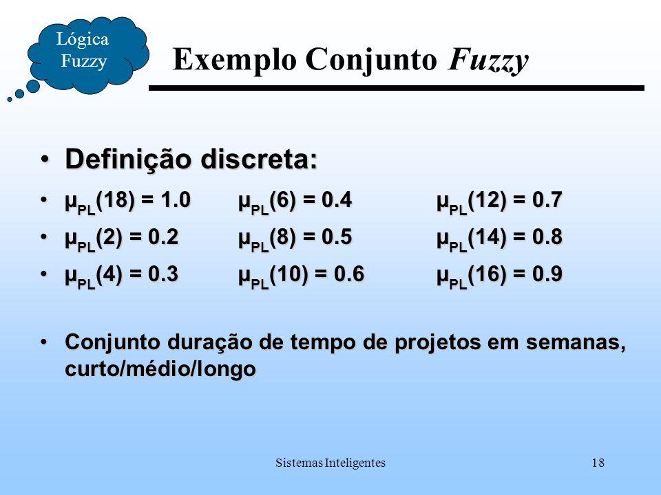 Sistemas Inteligentes18 Lógica Fuzzy Exemplo Conjunto Fuzzy Definição discreta:Definição discreta: µ PL (18) = 1.0µ PL (6) = 0.4µ PL (12) = 0.7µ PL (1