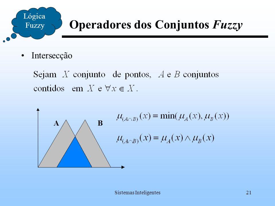 Sistemas Inteligentes21 Operadores dos Conjuntos Fuzzy Intersecção Lógica Fuzzy AB