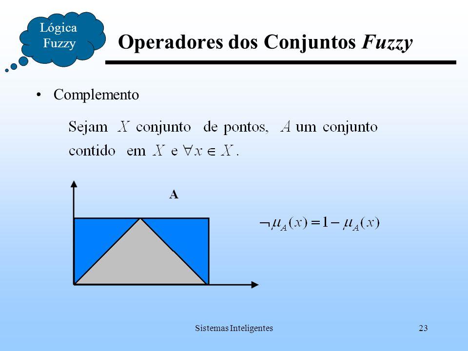 Sistemas Inteligentes23 Operadores dos Conjuntos Fuzzy Complemento Lógica Fuzzy A