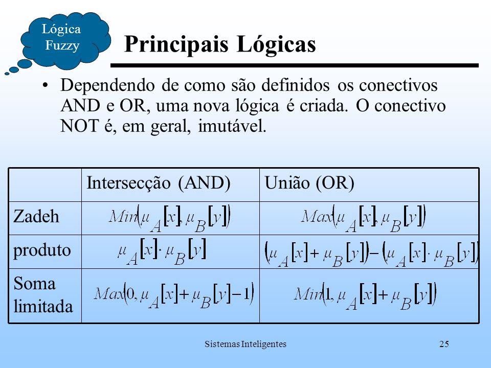 Sistemas Inteligentes25 Principais Lógicas Lógica Fuzzy Soma limitada produto Zadeh União (OR)Intersecção (AND) Dependendo de como são definidos os co
