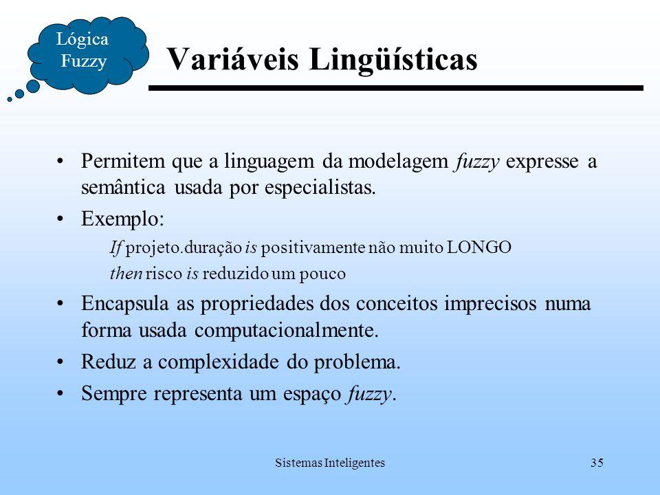 Sistemas Inteligentes35 Variáveis Lingüísticas Permitem que a linguagem da modelagem fuzzy expresse a semântica usada por especialistas. Exemplo: If p