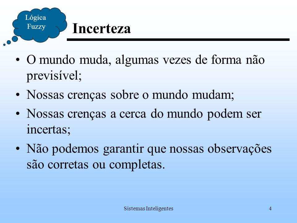 Sistemas Inteligentes75 Exemplo (Formulação) Lógica Fuzzy Seja um sistema hipotético de previsão da estação chuvosa no Nordeste do Brasil com 3 variáveis: ENOS (El Niño) ZCIT (Convergência Intertropical) ATL (Anomalia da Temperatura) As regras devem ser definidas por um especialista.