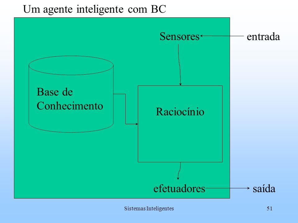 Sistemas Inteligentes51 Um agente inteligente com BC entrada saída Sensores efetuadores Base de Conhecimento Raciocínio