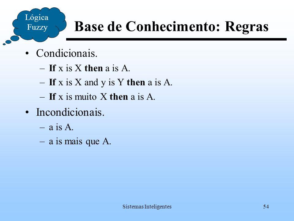 Sistemas Inteligentes54 Condicionais. –If x is X then a is A. –If x is X and y is Y then a is A. –If x is muito X then a is A. Incondicionais. –a is A