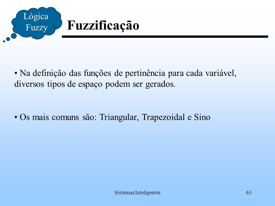 Sistemas Inteligentes63 Fuzzificação Lógica Fuzzy Na definição das funções de pertinência para cada variável, diversos tipos de espaço podem ser gerad
