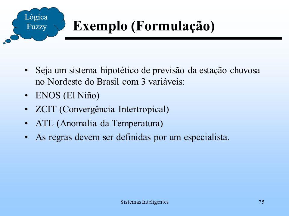 Sistemas Inteligentes75 Exemplo (Formulação) Lógica Fuzzy Seja um sistema hipotético de previsão da estação chuvosa no Nordeste do Brasil com 3 variáv
