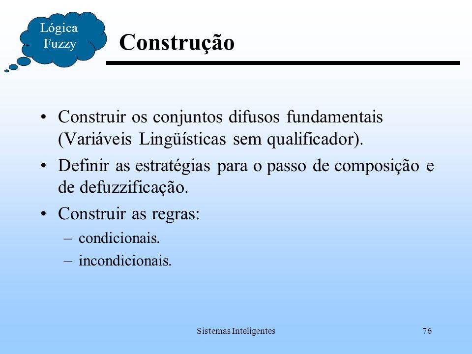 Sistemas Inteligentes76 Construção Lógica Fuzzy Construir os conjuntos difusos fundamentais (Variáveis Lingüísticas sem qualificador). Definir as estr