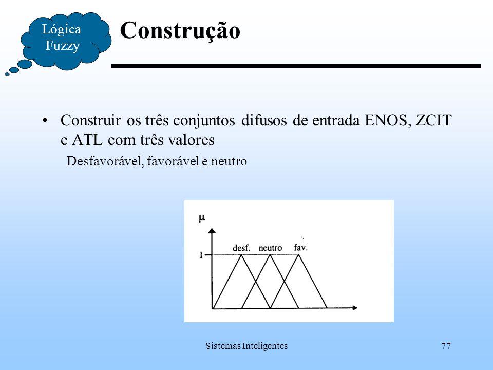Sistemas Inteligentes77 Construção Construir os três conjuntos difusos de entrada ENOS, ZCIT e ATL com três valores Desfavorável, favorável e neutro L