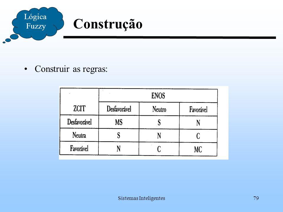 Sistemas Inteligentes79 Construção Construir as regras: Lógica Fuzzy