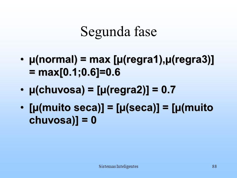 Sistemas Inteligentes88 Segunda fase µ(normal) = max [µ(regra1),µ(regra3)] = max[0.1;0.6]=0.6µ(normal) = max [µ(regra1),µ(regra3)] = max[0.1;0.6]=0.6