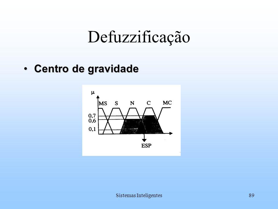 Sistemas Inteligentes89 Defuzzificação Centro de gravidadeCentro de gravidade
