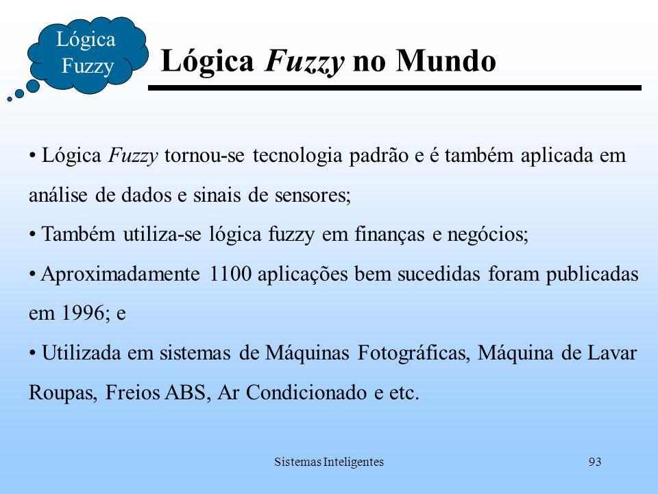 Sistemas Inteligentes93 Lógica Fuzzy no Mundo Lógica Fuzzy Lógica Fuzzy tornou-se tecnologia padrão e é também aplicada em análise de dados e sinais d
