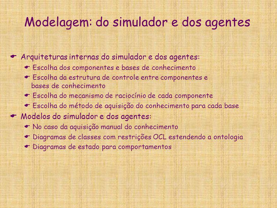 Modelagem: do simulador e dos agentes  Arquiteturas internas do simulador e dos agentes:  Escolha dos componentes e bases de conhecimento  Escolha