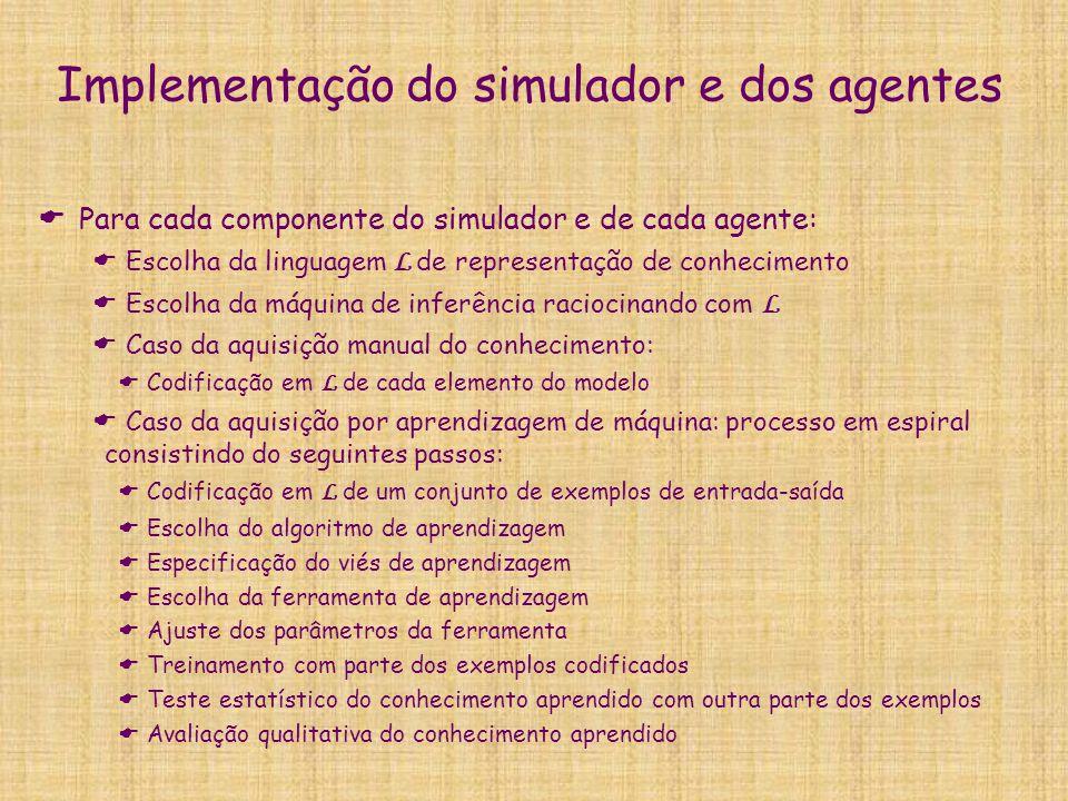 Implementação do simulador e dos agentes  Para cada componente do simulador e de cada agente:  Escolha da linguagem L de representação de conhecimen