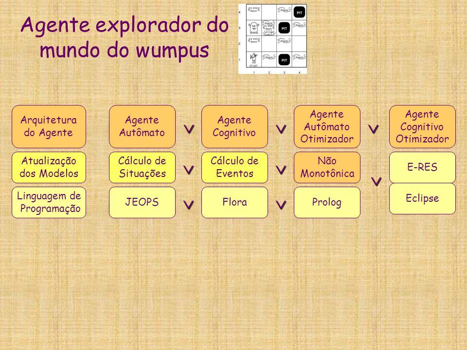 Agente explorador do mundo do wumpus Arquitetura do Agente Linguagem de Programação Atualização dos Modelos FloraJEOPS  Prolog  Cálculo de Eventos C