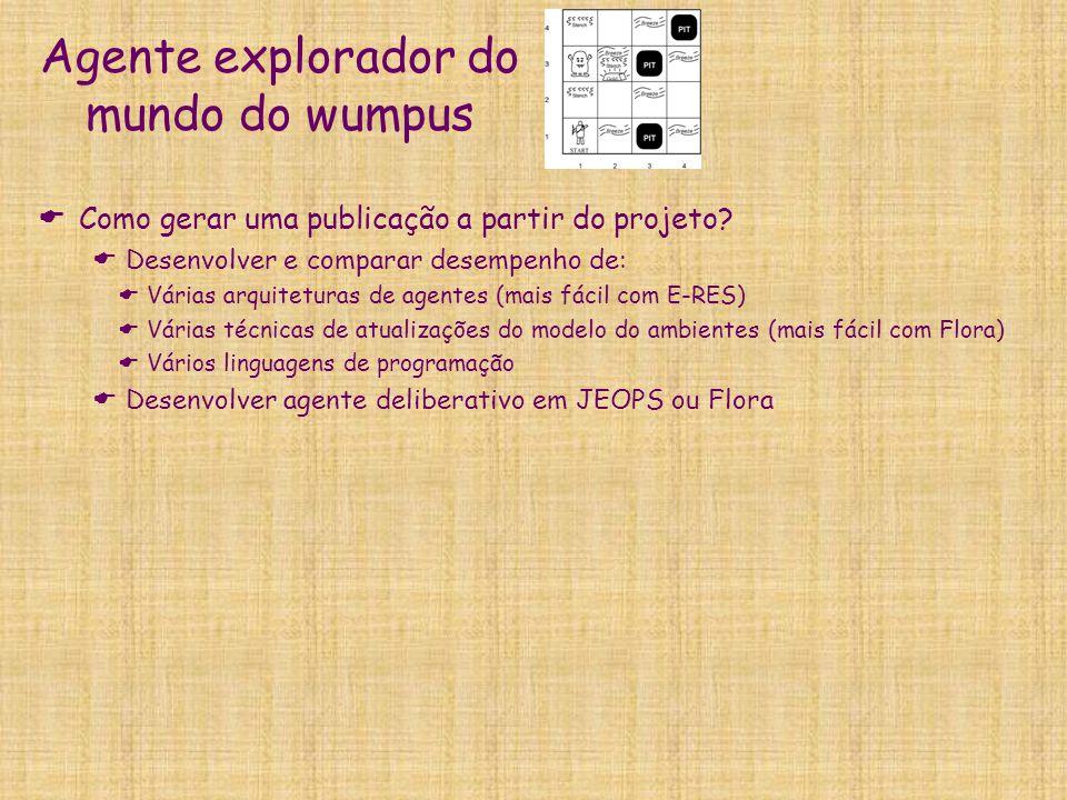 Agente explorador do mundo do wumpus  Como gerar uma publicação a partir do projeto?  Desenvolver e comparar desempenho de:  Várias arquiteturas de