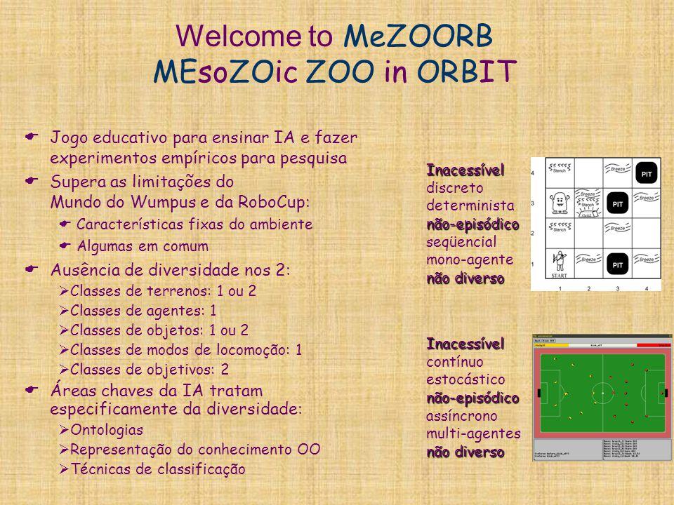 Welcome to MeZOORB MEsoZOic ZOO in ORBIT  Jogo educativo para ensinar IA e fazer experimentos empíricos para pesquisa  Supera as limitações do Mundo