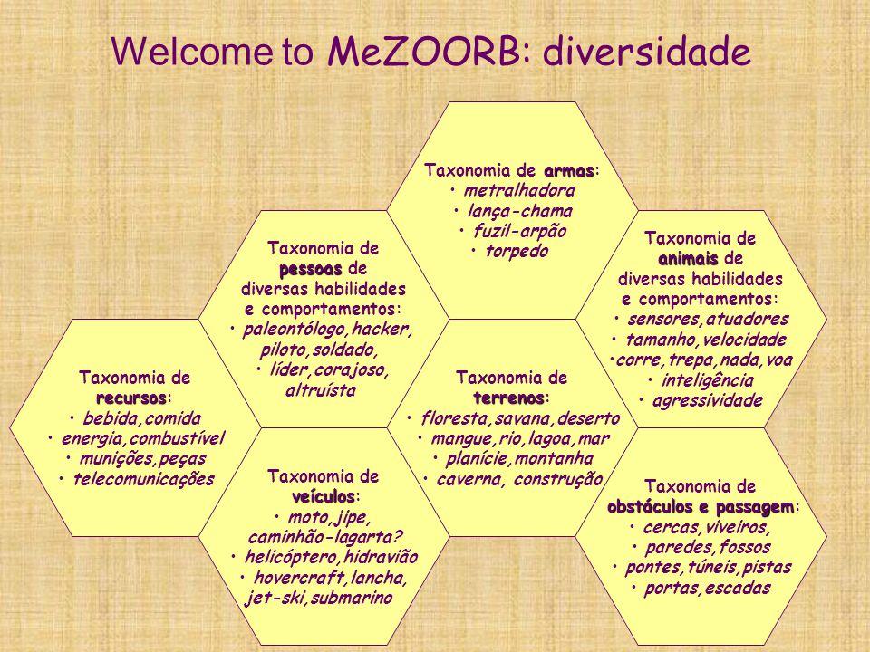 Welcome to MeZOORB: diversidade Taxonomia de animais animais de diversas habilidades e comportamentos: sensores,atuadores tamanho,velocidade corre,tre
