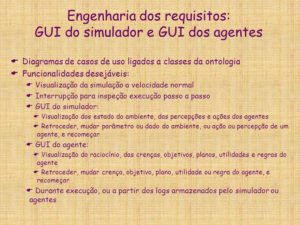 Engenharia dos requisitos: GUI do simulador e GUI dos agentes  Diagramas de casos de uso ligados a classes da ontologia  Funcionalidades desejáveis: