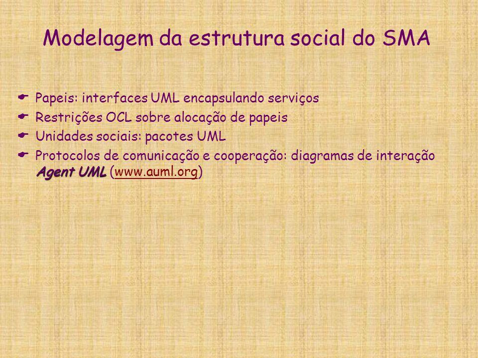 Modelagem da estrutura social do SMA  Papeis: interfaces UML encapsulando serviços  Restrições OCL sobre alocação de papeis  Unidades sociais: paco