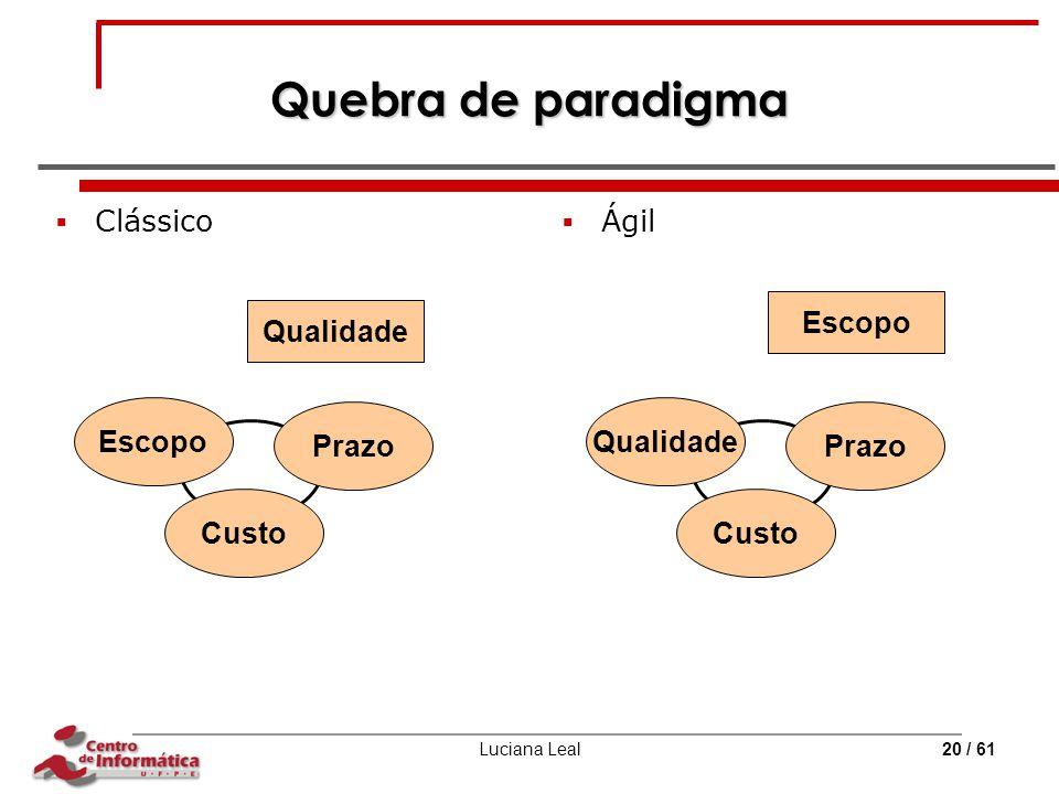 Luciana Leal20 / 61 Quebra de paradigma  Clássico  Ágil Escopo Prazo Custo Qualidade Prazo Custo Qualidade Escopo