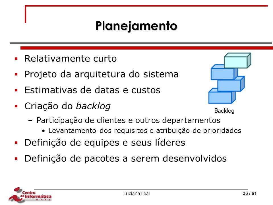 Luciana Leal36 / 61  Relativamente curto  Projeto da arquitetura do sistema  Estimativas de datas e custos  Criação do backlog –Participação de cl