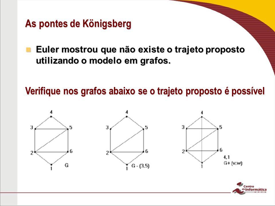 As pontes de Königsberg Euler mostrou que não existe o trajeto proposto utilizando o modelo em grafos.