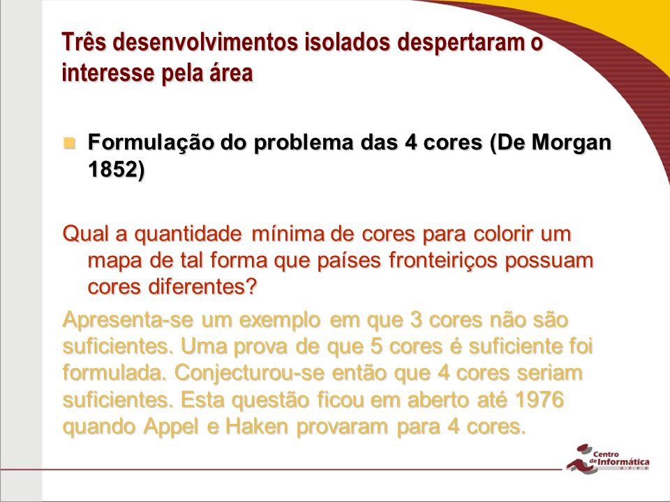 Três desenvolvimentos isolados despertaram o interesse pela área Formulação do problema das 4 cores (De Morgan 1852) Formulação do problema das 4 cores (De Morgan 1852) Qual a quantidade mínima de cores para colorir um mapa de tal forma que países fronteiriços possuam cores diferentes.