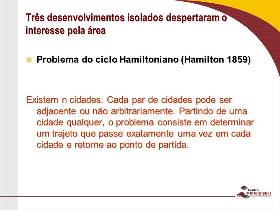 Três desenvolvimentos isolados despertaram o interesse pela área Problema do ciclo Hamiltoniano (Hamilton 1859) Problema do ciclo Hamiltoniano (Hamilton 1859) Existem n cidades.