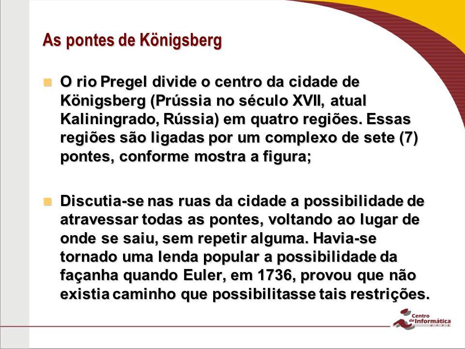 O rio Pregel divide o centro da cidade de Königsberg (Prússia no século XVII, atual Kaliningrado, Rússia) em quatro regiões.