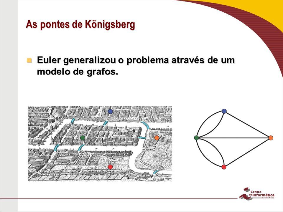 As pontes de Königsberg Euler generalizou o problema através de um modelo de grafos.