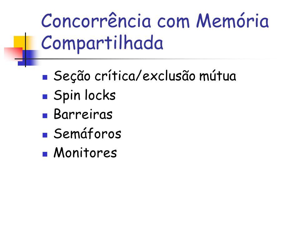 Concorrência com Memória Compartilhada Seção crítica/exclusão mútua Spin locks Barreiras Semáforos Monitores