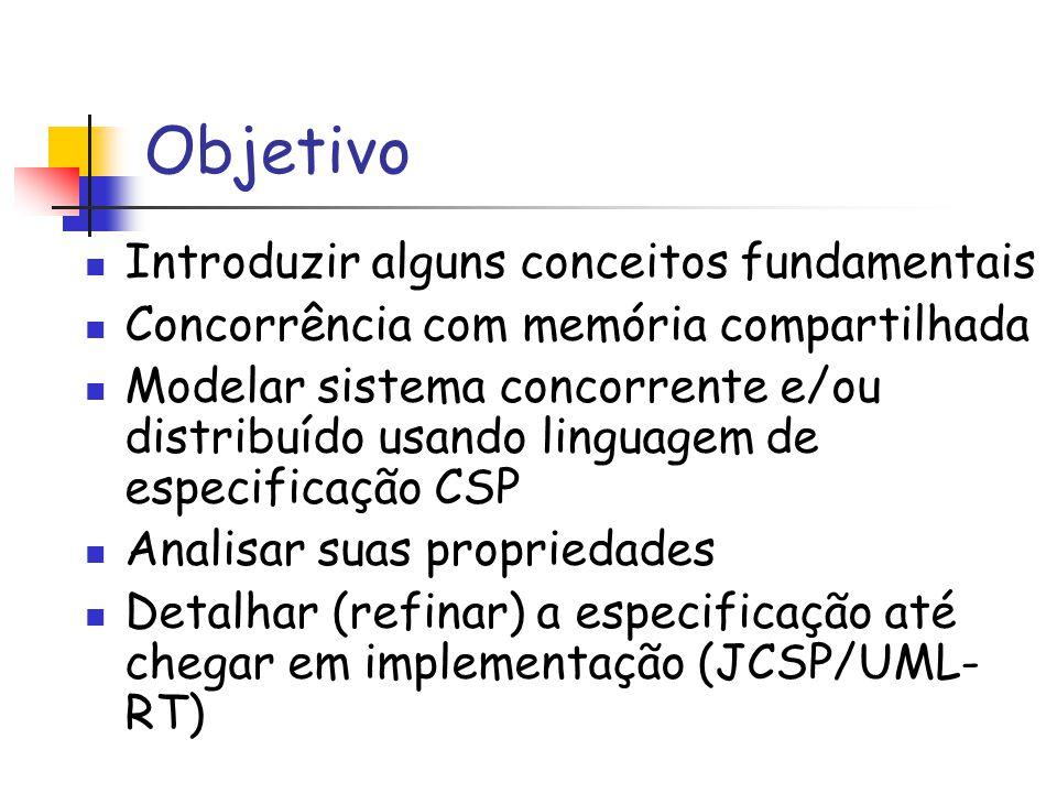 Objetivo Introduzir alguns conceitos fundamentais Concorrência com memória compartilhada Modelar sistema concorrente e/ou distribuído usando linguagem de especificação CSP Analisar suas propriedades Detalhar (refinar) a especificação até chegar em implementação (JCSP/UML- RT)