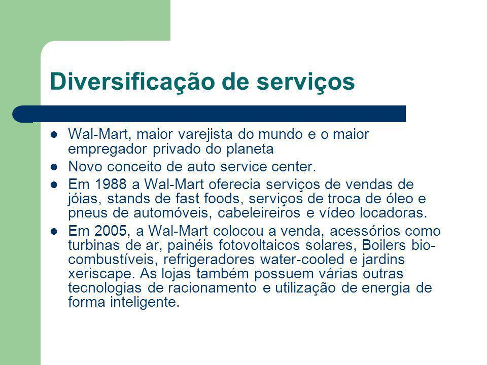 Diversificação de serviços Wal-Mart, maior varejista do mundo e o maior empregador privado do planeta Novo conceito de auto service center. Em 1988 a