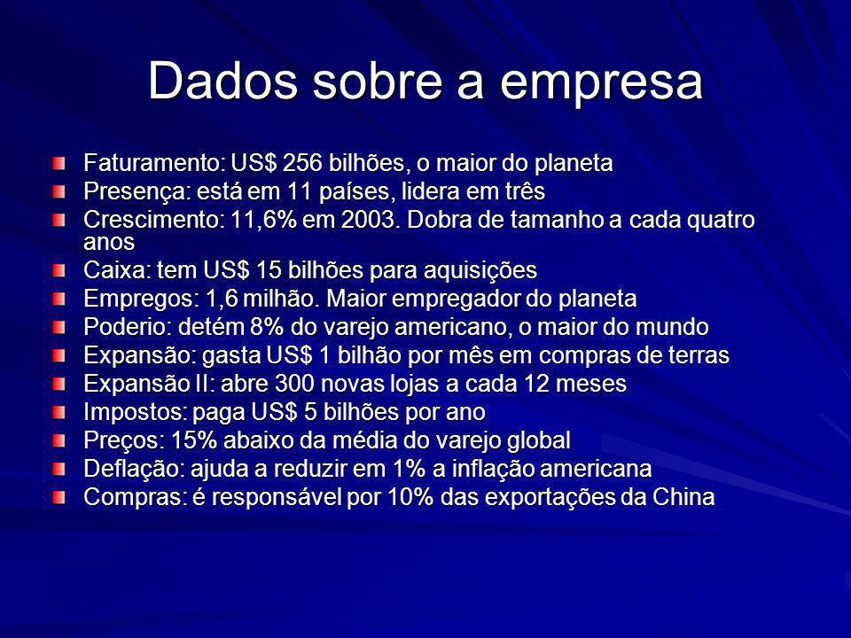 Dados sobre a empresa Faturamento: US$ 256 bilhões, o maior do planeta Presença: está em 11 países, lidera em três Crescimento: 11,6% em 2003. Dobra d