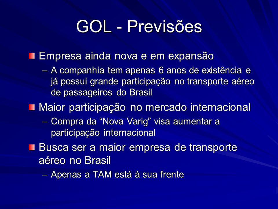GOL - Previsões Empresa ainda nova e em expansão –A companhia tem apenas 6 anos de existência e já possui grande participação no transporte aéreo de p