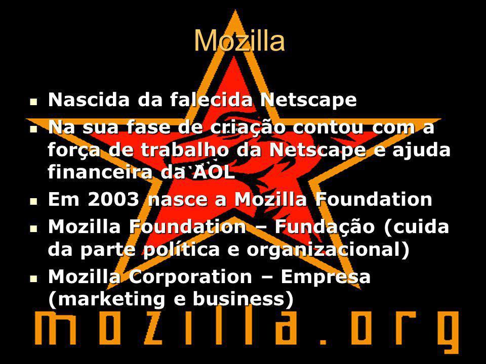 Mozilla Nascida da falecida Netscape Nascida da falecida Netscape Na sua fase de criação contou com a força de trabalho da Netscape e ajuda financeira da AOL Na sua fase de criação contou com a força de trabalho da Netscape e ajuda financeira da AOL Em 2003 nasce a Mozilla Foundation Em 2003 nasce a Mozilla Foundation Mozilla Foundation – Fundação (cuida da parte política e organizacional) Mozilla Foundation – Fundação (cuida da parte política e organizacional) Mozilla Corporation – Empresa (marketing e business) Mozilla Corporation – Empresa (marketing e business)