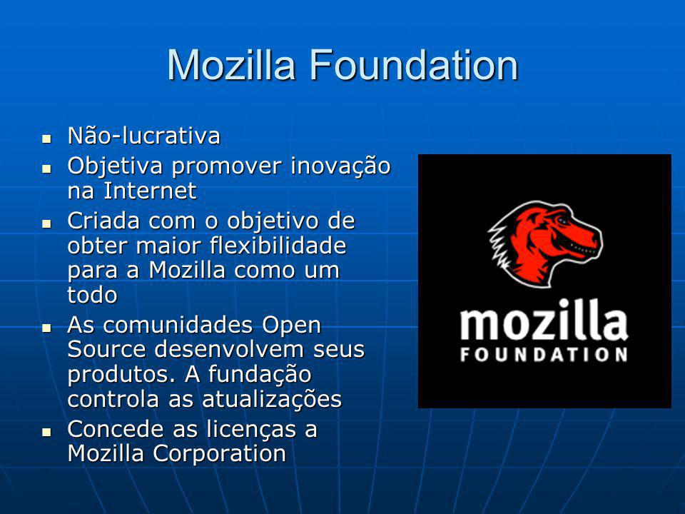 Mozilla Foundation Não-lucrativa Não-lucrativa Objetiva promover inovação na Internet Objetiva promover inovação na Internet Criada com o objetivo de obter maior flexibilidade para a Mozilla como um todo Criada com o objetivo de obter maior flexibilidade para a Mozilla como um todo As comunidades Open Source desenvolvem seus produtos.