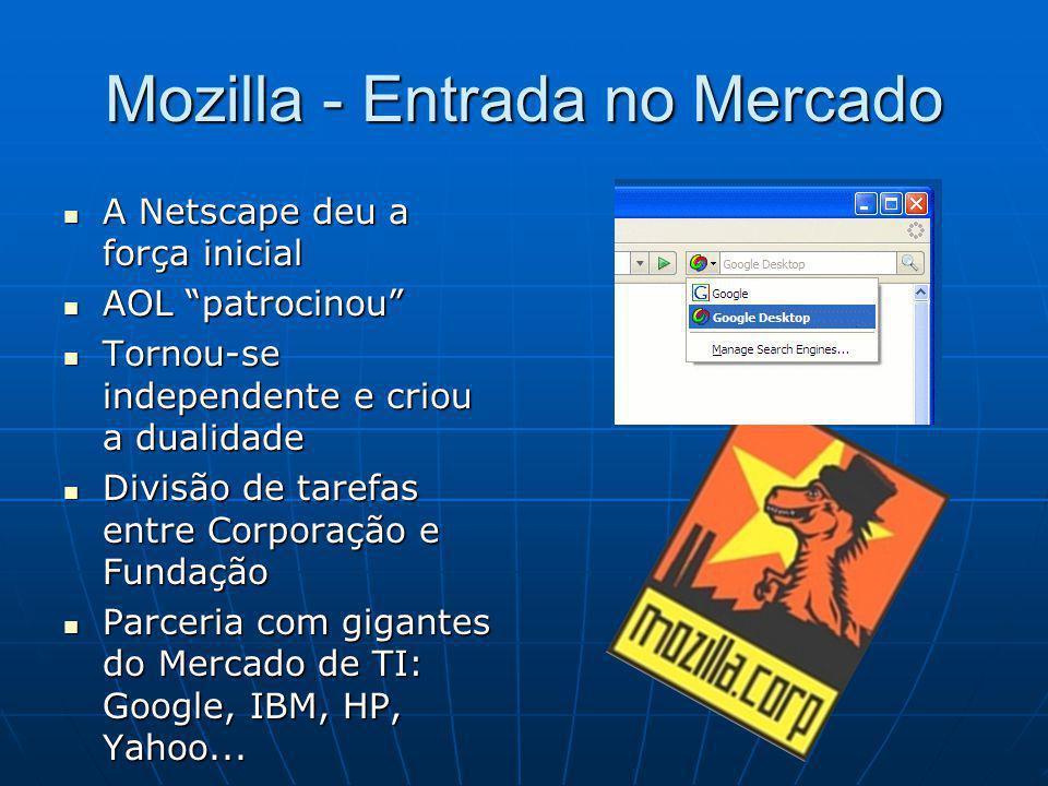 """Mozilla - Entrada no Mercado A Netscape deu a força inicial A Netscape deu a força inicial AOL """"patrocinou"""" AOL """"patrocinou"""" Tornou-se independente e"""