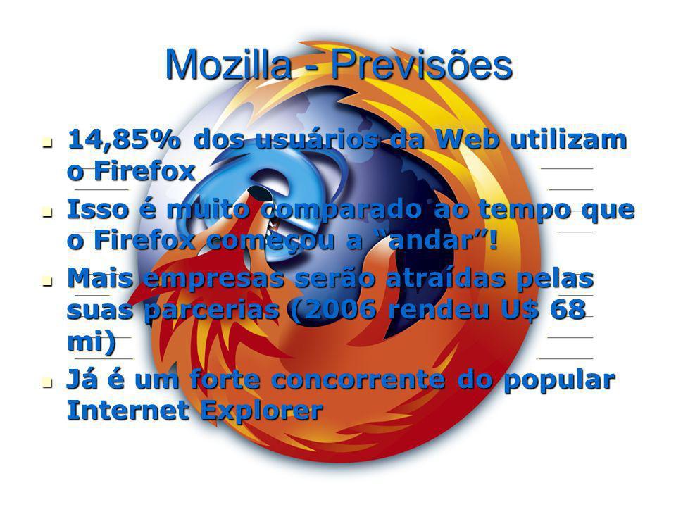 Mozilla - Previsões 14,85% dos usuários da Web utilizam o Firefox 14,85% dos usuários da Web utilizam o Firefox Isso é muito comparado ao tempo que o Firefox começou a andar .