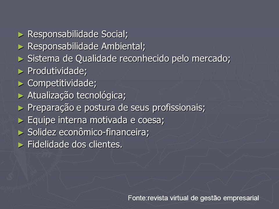 ► Responsabilidade Social; ► Responsabilidade Ambiental; ► Sistema de Qualidade reconhecido pelo mercado; ► Produtividade; ► Competitividade; ► Atuali