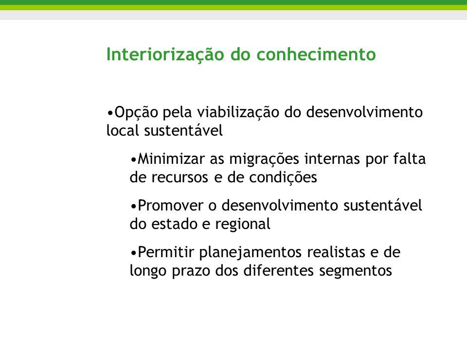 Interiorização do conhecimento Opção pela viabilização do desenvolvimento local sustentável Minimizar as migrações internas por falta de recursos e de