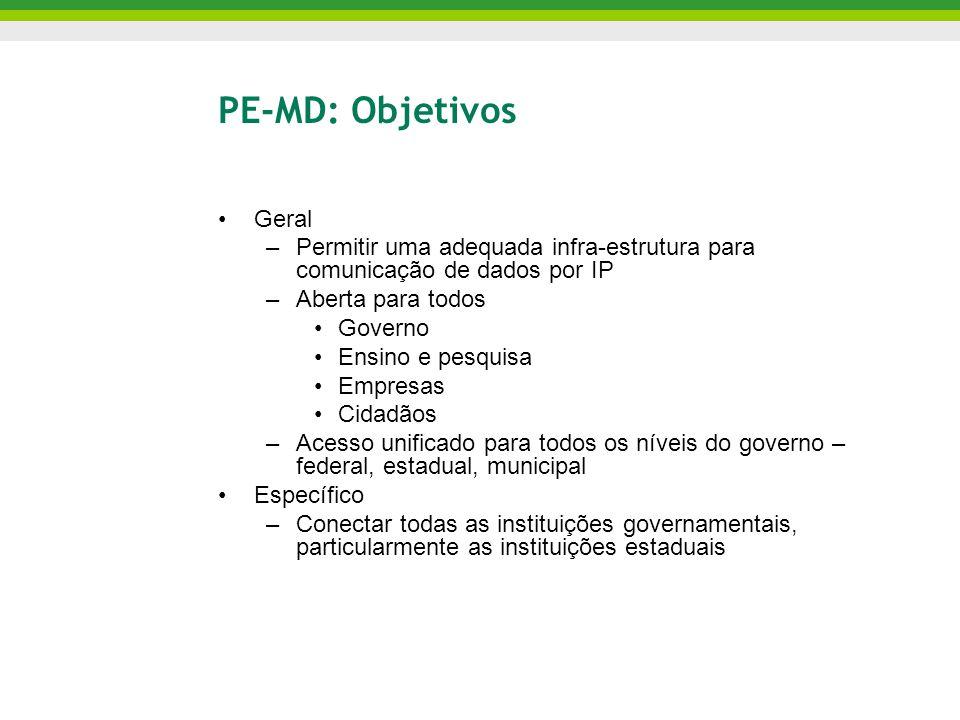 PE-MD: Objetivos Geral –Permitir uma adequada infra-estrutura para comunicação de dados por IP –Aberta para todos Governo Ensino e pesquisa Empresas C