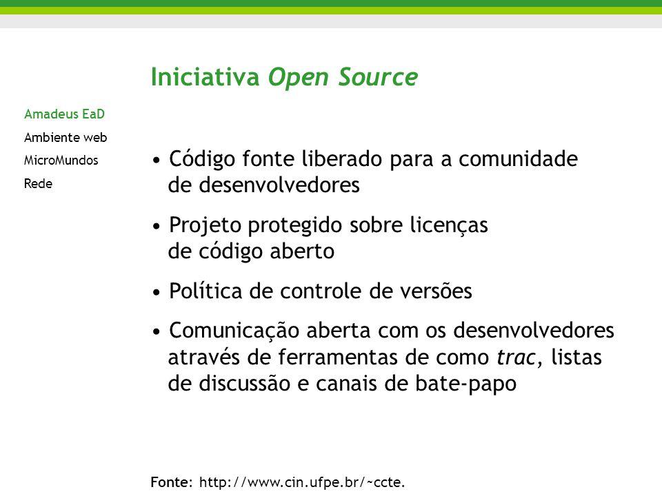 Iniciativa Open Source Código fonte liberado para a comunidade de desenvolvedores Projeto protegido sobre licenças de código aberto Política de controle de versões Comunicação aberta com os desenvolvedores através de ferramentas de como trac, listas de discussão e canais de bate-papo Amadeus EaD Ambiente web MicroMundos Rede Fonte: http://www.cin.ufpe.br/~ccte.
